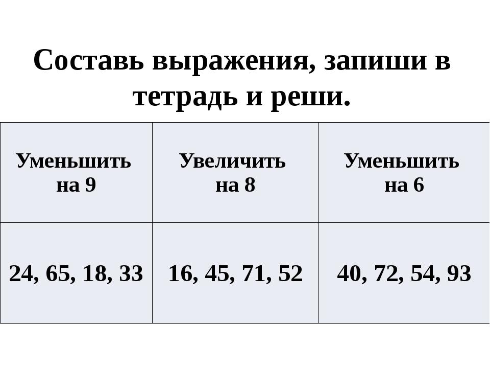 Составь выражения, запиши в тетрадь и реши. Уменьшить на9 Увеличить на8 Умень...