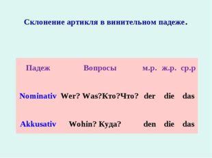Склонение артикля в винительном падеже. ПадежВопросым.р.ж.р.ср.р Nominati