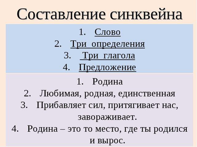 Составление синквейна Слово Три определения Три глагола Предложение Родина Лю...