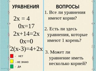 2х = 4 0х=17 2х+14=2х 0х=0 2(х-3)=4+2х УРАВНЕНИЯ ВОПРОСЫ 2. Есть ли здесь ур