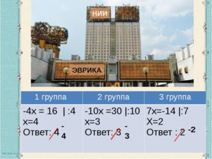 НИИ ЭВРИКА - 4 -2 - 3 1 группа 2 группа 3 группа -4х = 16|:4 х=4 Ответ: 4 -1