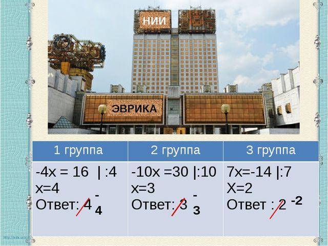 НИИ ЭВРИКА - 4 -2 - 3 1 группа 2 группа 3 группа -4х = 16|:4 х=4 Ответ: 4 -1...