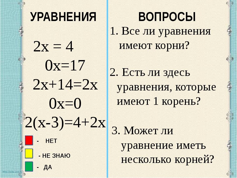 2х = 4 0х=17 2х+14=2х 0х=0 2(х-3)=4+2х УРАВНЕНИЯ ВОПРОСЫ 2. Есть ли здесь ур...