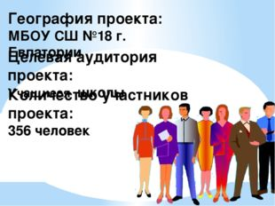 География проекта: МБОУ СШ №18 г. Евпатории Целевая аудитория проекта: Учащие
