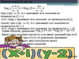 Значит, при x0, то х принимает все значения из промежутка (0;+) Практикум Пр