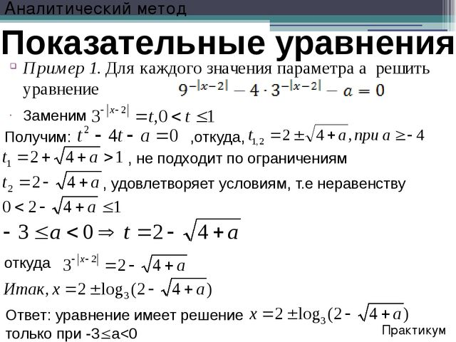 Заменим Показательные уравнения Пример 1. Для каждого значения параметра а ре...