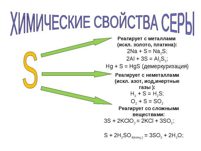 Реагирует с металлами (искл. золото, платина): 2Na + S = Na2S; 2Al + 3S = Al2...