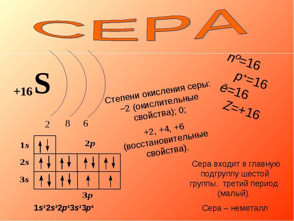 nº=16 p+=16 ē=16 Z=+16 Степени окисления серы: −2 (окислительные свойства);...