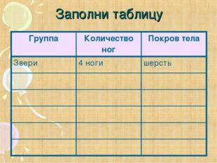 Заполни таблицу ГруппаКоличество ногПокров тела Звери4 ногишерсть