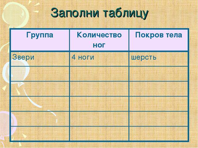 Заполни таблицу ГруппаКоличество ногПокров тела Звери4 ногишерсть...