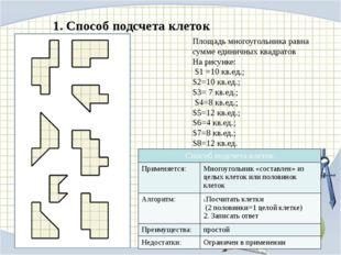 1. Способ подсчета клеток Площадь многоугольника равна сумме единичных квадра