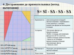S= S - SΔ - SΔ - SΔ SΔ= 1/2*2*7=7 кв.ед. SΔ=1/2*2*3=3 кв.ед. SΔ=1/2*2*1=1кв