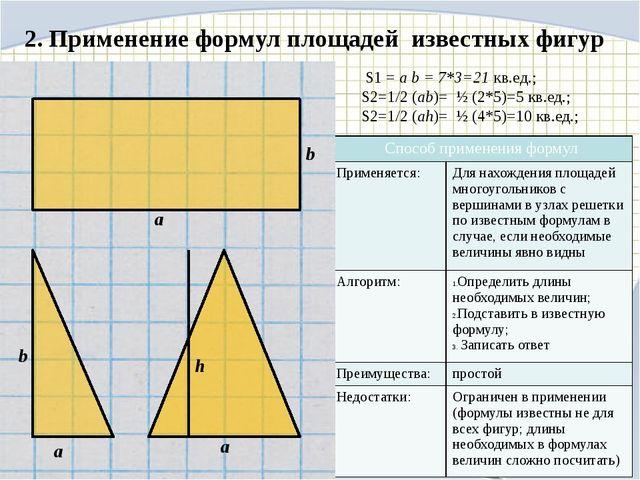 2. Применение формул площадей известных фигур S1 = a b = 7*3=21 кв.ед.; S2=1/...