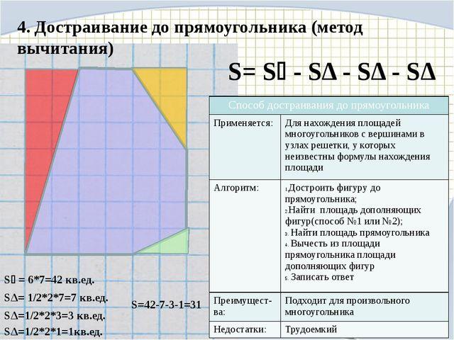 S= S - SΔ - SΔ - SΔ SΔ= 1/2*2*7=7 кв.ед. SΔ=1/2*2*3=3 кв.ед. SΔ=1/2*2*1=1кв...