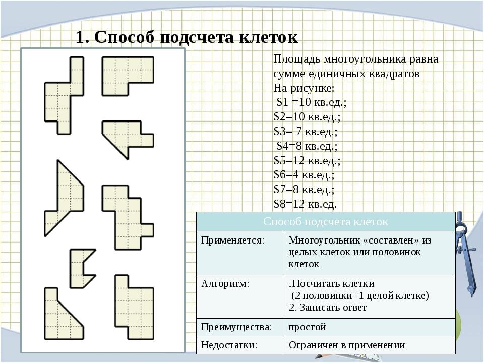 1. Способ подсчета клеток Площадь многоугольника равна сумме единичных квадра...