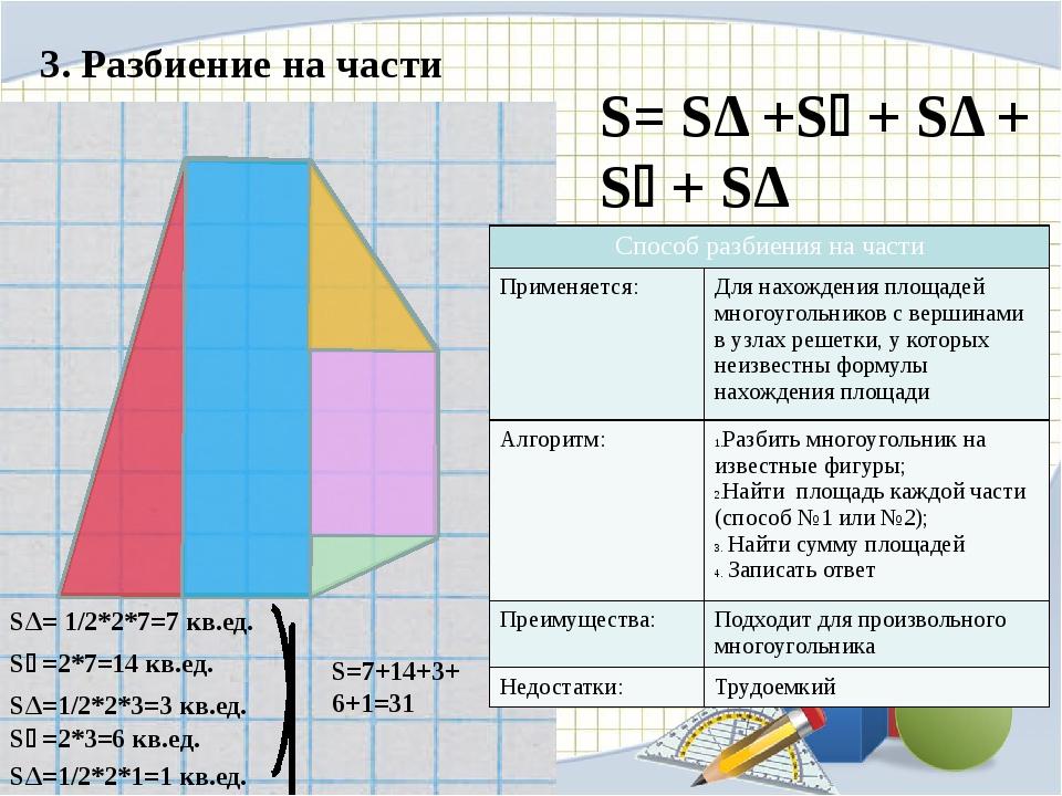 3. Разбиение на части S= SΔ +S + SΔ + S + SΔ SΔ= 1/2*2*7=7 кв.ед. SΔ=1/2*2*...
