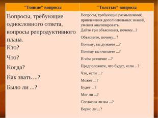 """""""Тонкие"""" вопросы""""Толстые"""" вопросы Вопросы, требующие однословного ответа, в"""