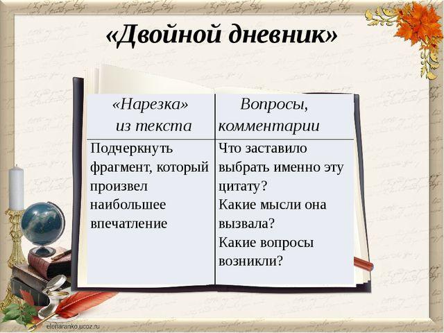 «Двойной дневник» «Нарезка» изтекста Вопросы,комментарии Подчеркнуть фрагмент...