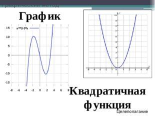 Графический метод Целеполагание График Квадратичная функция
