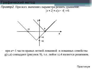 при a=-1 части правых ветвей ломанной и ломанных семейства g(x,a) совпадают