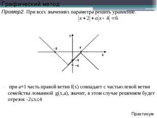 при a=1 часть правой ветви f(x) совпадает с частью левой ветви семейства лом