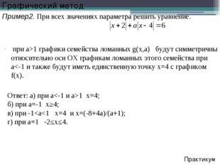 при a>1 графики семейства ломанных g(x,a) будут симметричны относительно оси