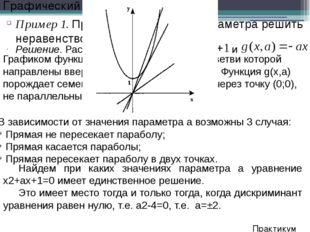 Решение. Рассмотрим функции и Пример 1. При каждом значении параметра решить