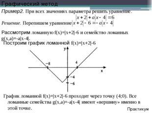 Рассмотрим ломанную f(x)=|x+2|-6 и семейство ломанных g(x,a)=-a|x-4|. Практик