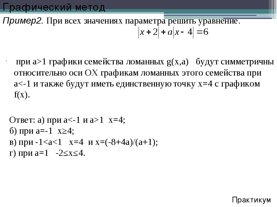 при a>1 графики семейства ломанных g(x,a) будут симметричны относительно оси...