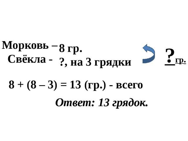 Морковь – Свёкла - 8 гр. ?, на 3 грядки ?гр. 8 + (8 – 3) = 13 (гр.) - всего О...