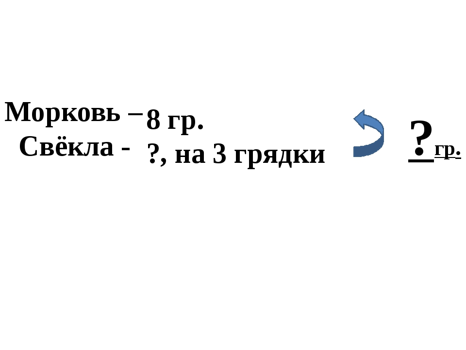 Морковь – Свёкла - 8 гр. ?, на 3 грядки ?гр.