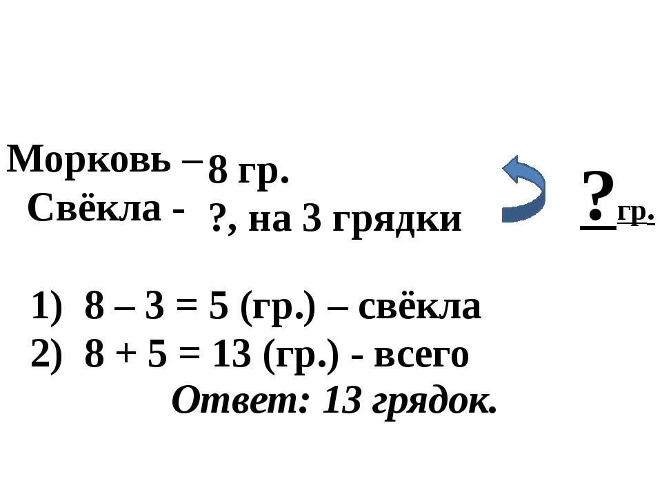 Морковь – Свёкла - 8 гр. ?, на 3 грядки ?гр. 8 – 3 = 5 (гр.) – свёкла 8 + 5 =...