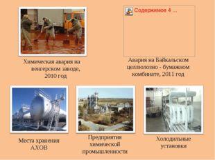 Химическая авария на венгерском заводе, 2010 год Авария на Байкальском целлюл