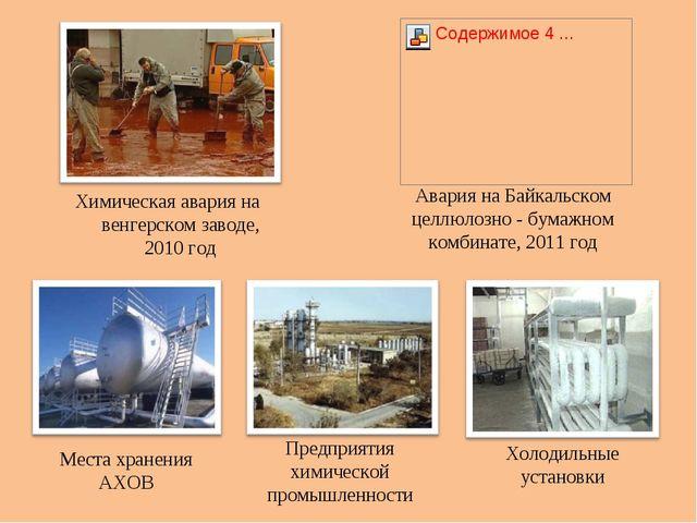 Химическая авария на венгерском заводе, 2010 год Авария на Байкальском целлюл...