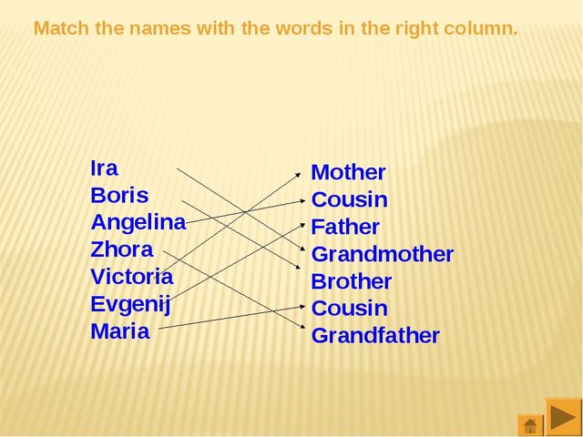 Match the names with the words in the right column. Ira Boris Angelina Zhora...