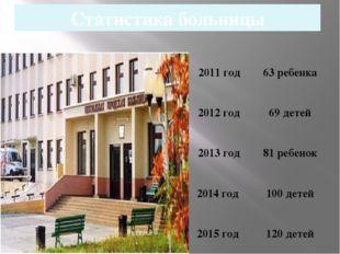 Статистика больницы 2011 год 63 ребенка 2012 год 69 детей 2013 год 81 ребенок