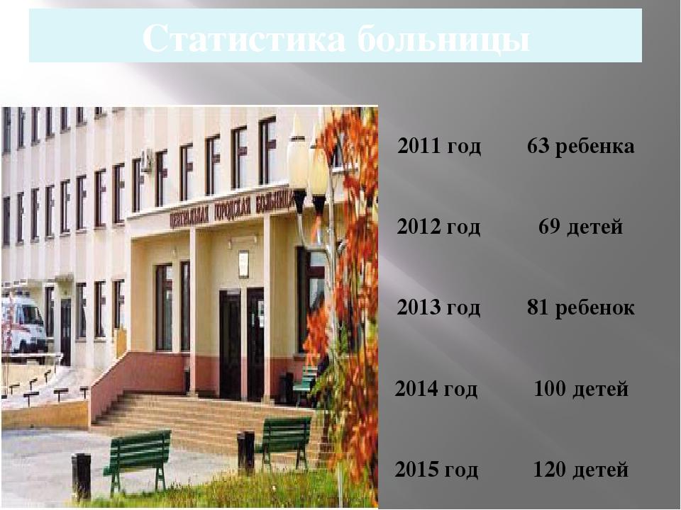 Статистика больницы 2011 год 63 ребенка 2012 год 69 детей 2013 год 81 ребенок...