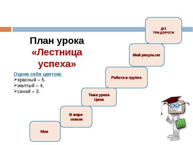 План урока «Лестница успеха» Мхи В мире сказок Тема урока Цели Работа в групп...
