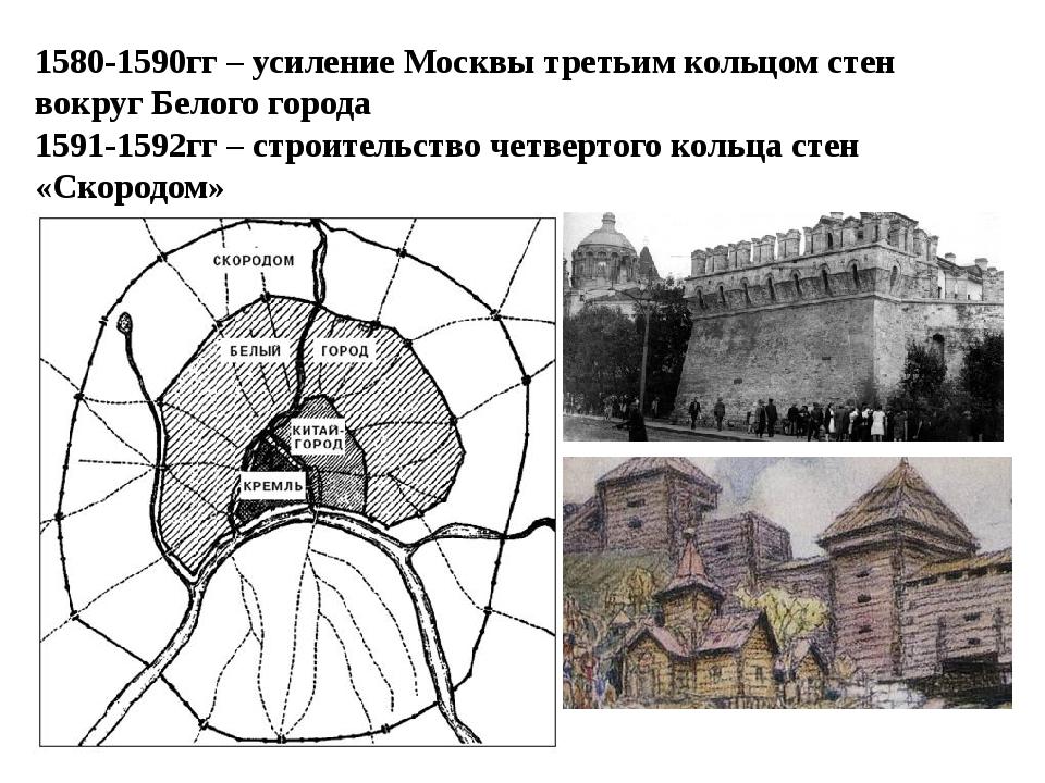 1580-1590гг – усиление Москвы третьим кольцом стен вокруг Белого города 1591-...