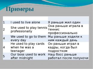 Примеры 1 I used to live alone Я раньше жил один 2 She used to play tennis pr