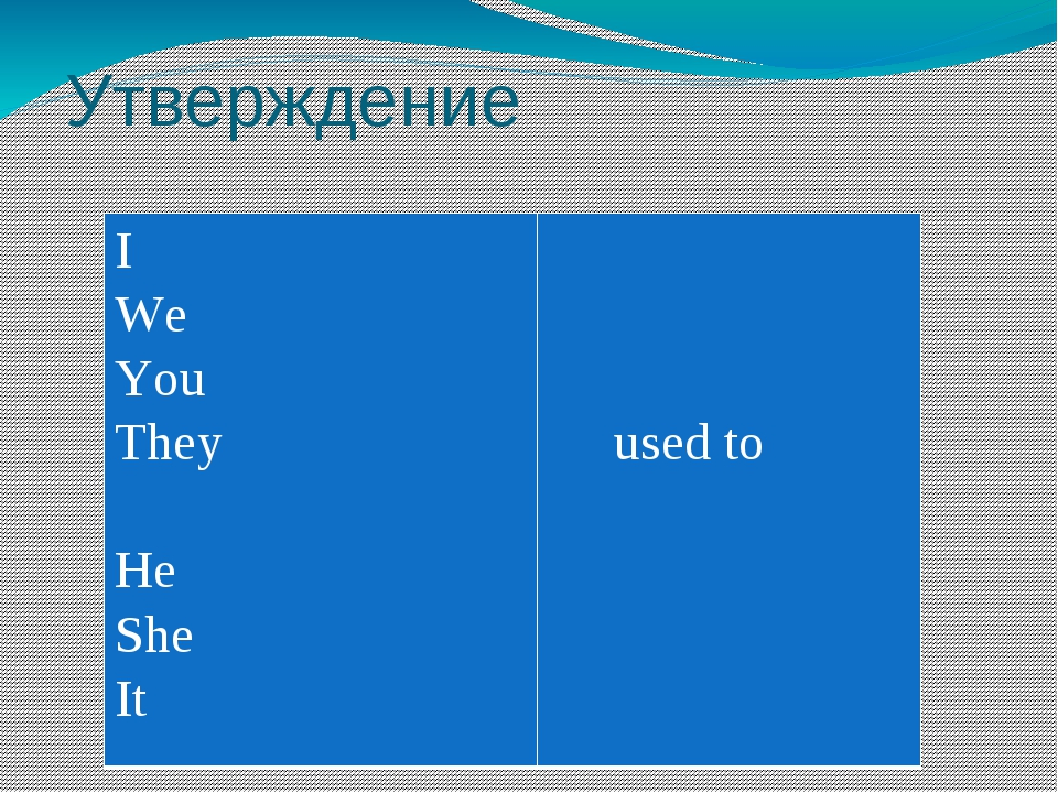 Утверждение I We You They He She It used to