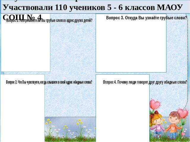 Результаты анкетирования. Участвовали 110 учеников 5 - 6 классов МАОУ СОШ № 4