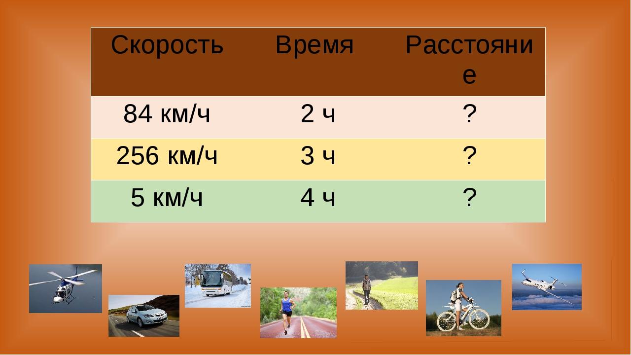 СкоростьВремя Расстояние 84 км/ч2 ч? 256 км/ч3 ч? 5 км/ч4 ч?