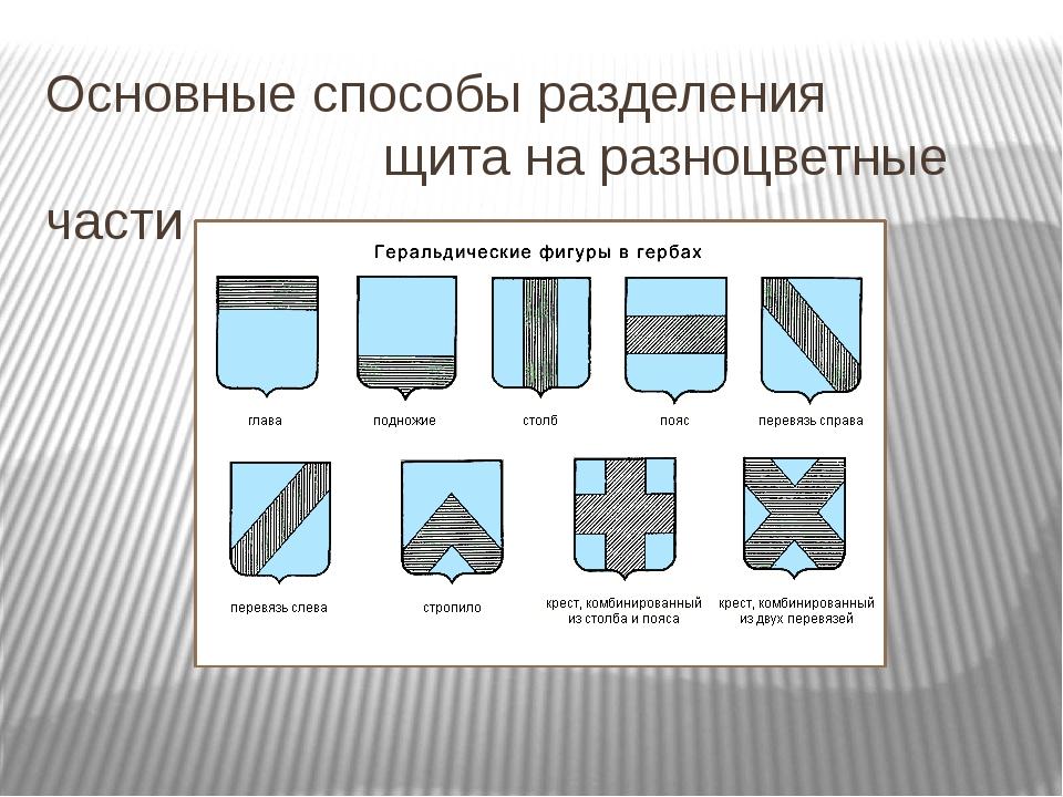 Основные способы разделения щита на разноцветные части
