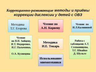 Коррекционно-развивающие методы и приёмы коррекции дислексии у детей с ОВЗ Ч