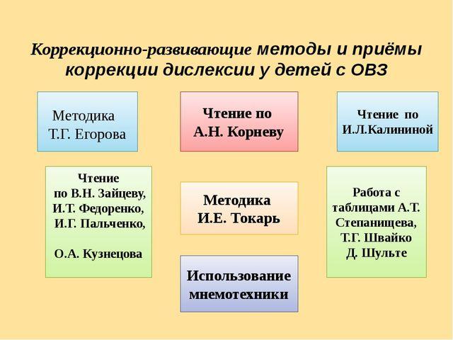 Коррекционно-развивающие методы и приёмы коррекции дислексии у детей с ОВЗ Ч...