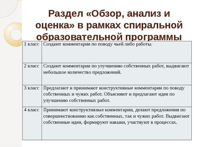 Раздел «Обзор, анализ и оценка» в рамках спиральной образовательной программы...