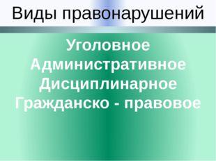 Виды правонарушений Уголовное Административное Дисциплинарное Гражданско - пр