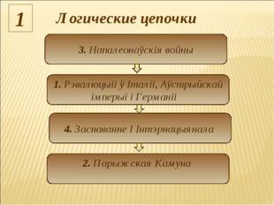 Логические цепочки 4. Заснаванне I Інтэрнацыянала 2. Парыжская Камуна 3. Напа