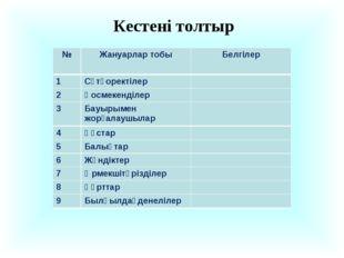 Кестені толтыр 1Сүтқоректілер №Жануарлар тобыБелгілер 2Қосмекенділер 3